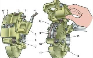 Как заменить тормозные колодки на ваз 2114