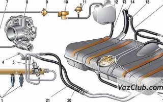 Система питания ваз 2110 инжектор 8 клапанов