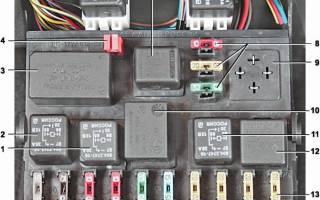 Предохранители ваз 2110 инжектор 8 клапанов