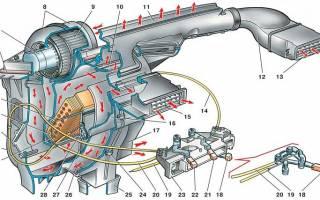 Замена электродвигателя отопителя ваз 2114